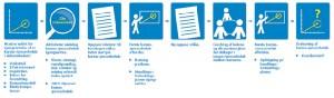 Proces teambuilding undervisning kobling aF praktisk og teori